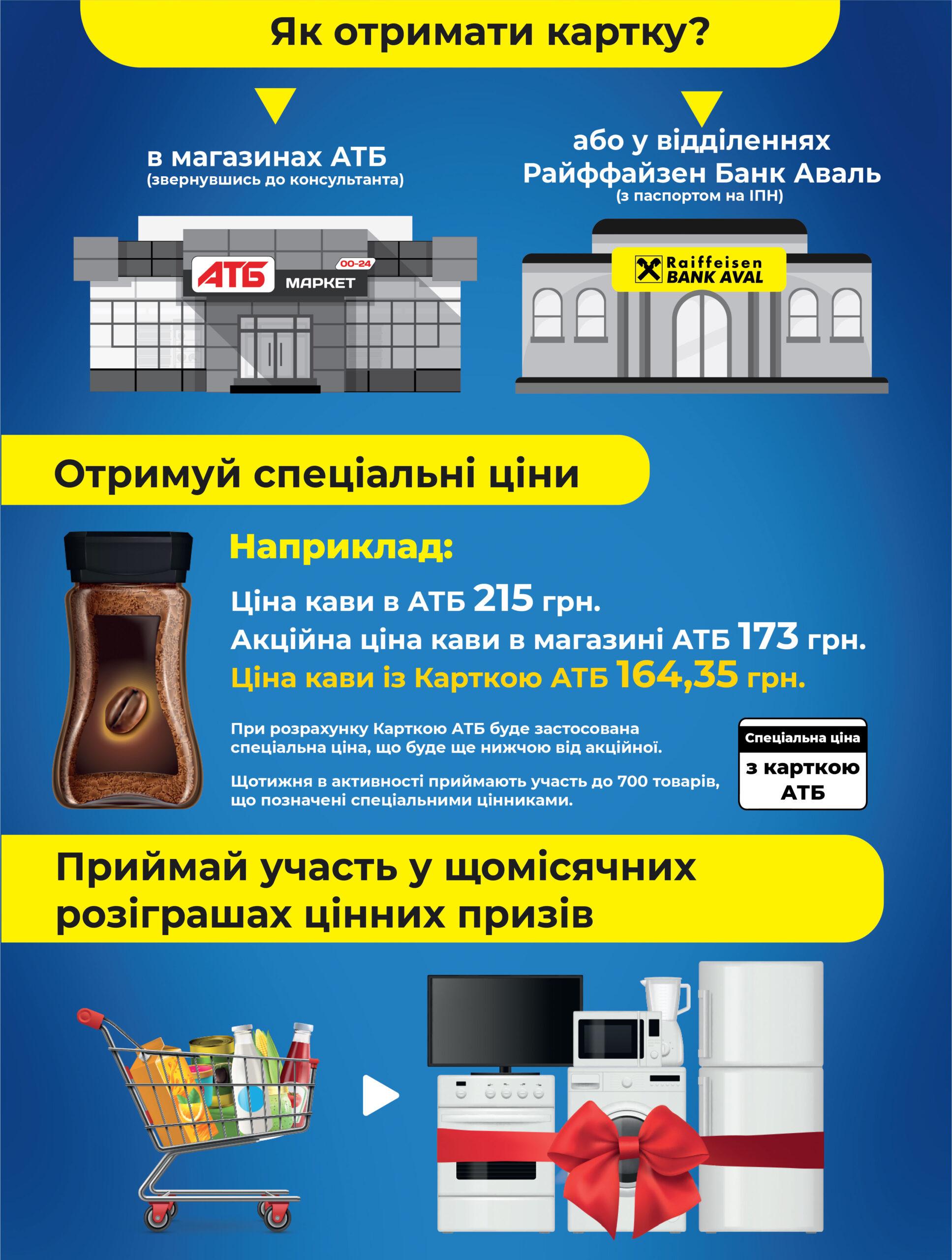 Банковская карта АТБ